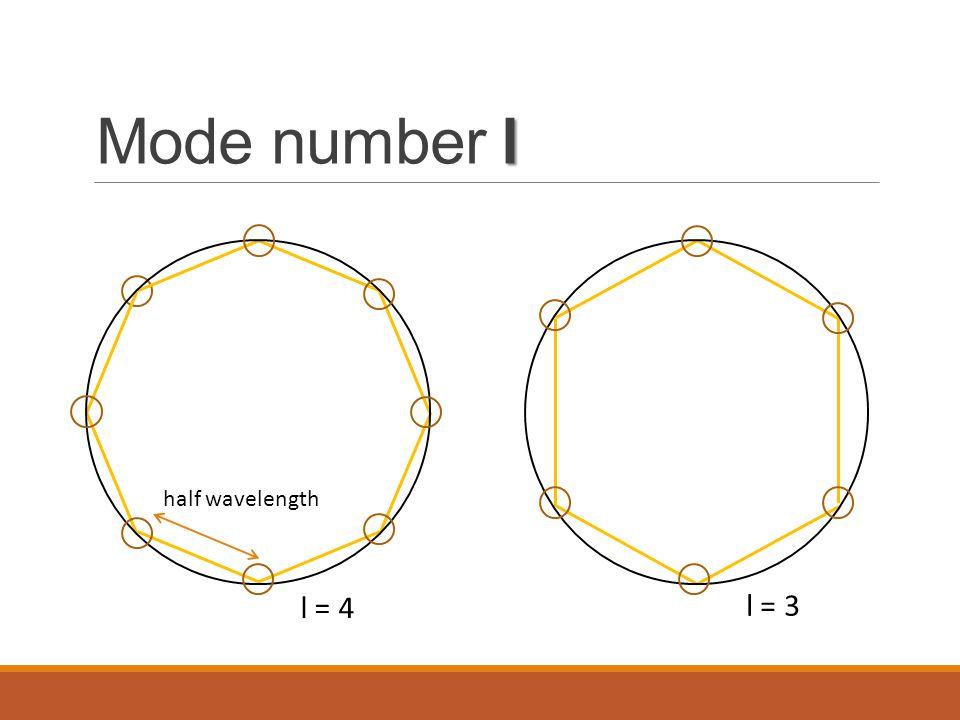 Mode number l half wavelength l = 4 l = 3