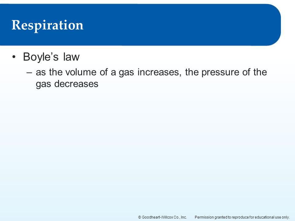 Respiration Boyle's law
