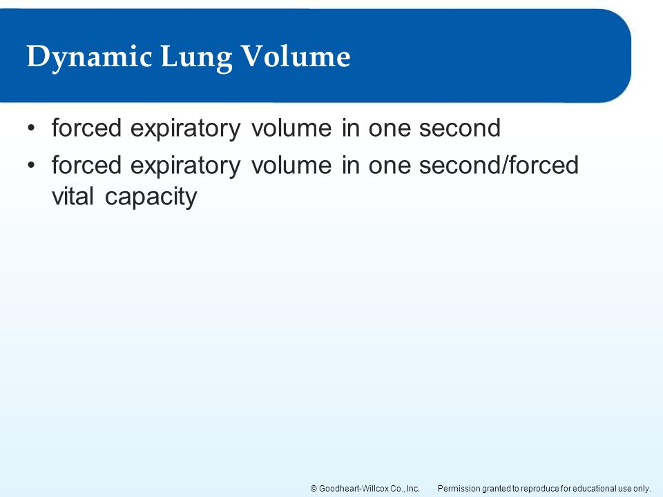 Dynamic Lung Volume forced expiratory volume in one second