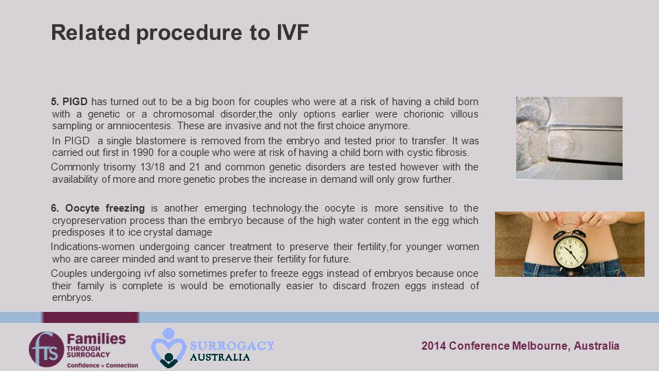 Related procedure to IVF