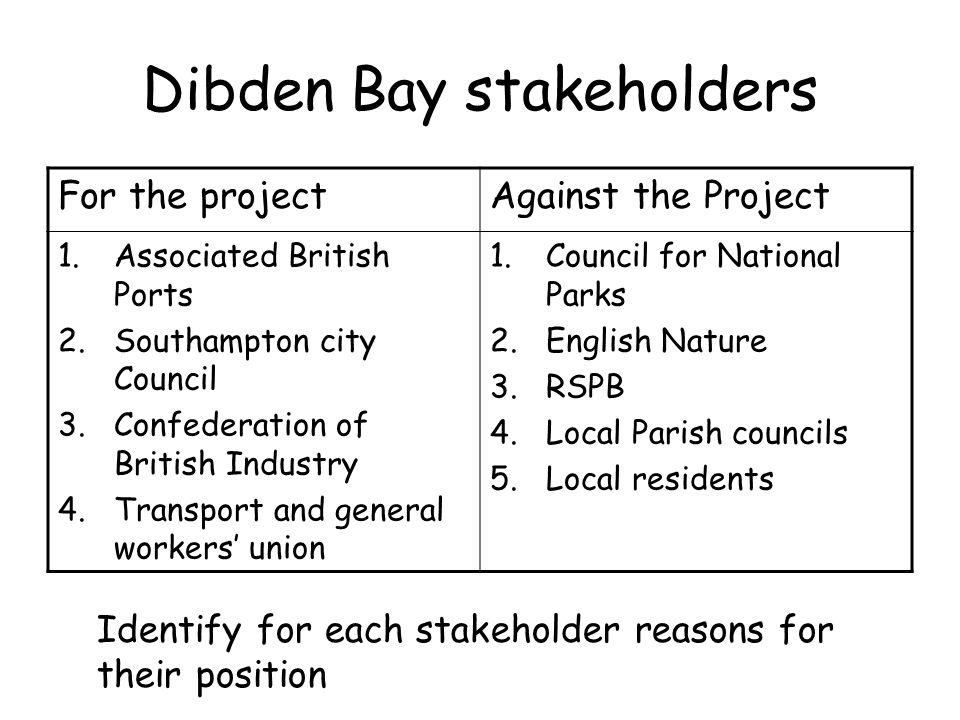 Dibden Bay stakeholders