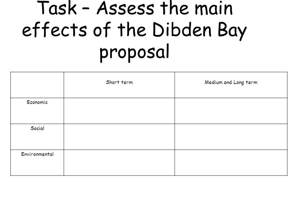 Task – Assess the main effects of the Dibden Bay proposal