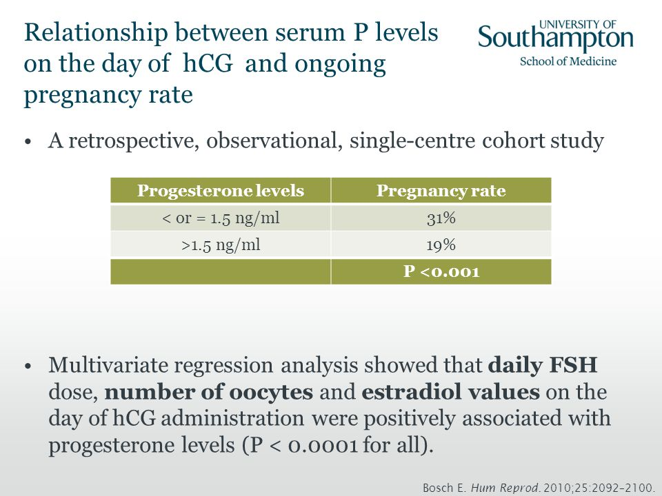 Relationship between serum P levels on the day of hCG and ongoing pregnancy rate