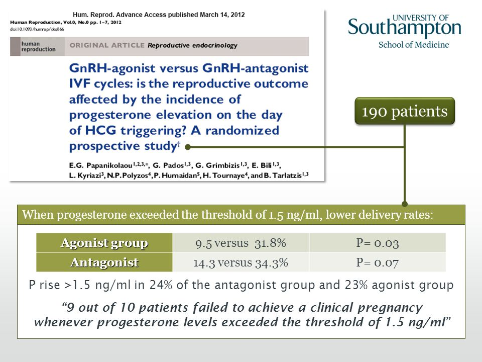 190 patients When progesterone exceeded the threshold of 1.5 ng/ml, lower delivery rates: