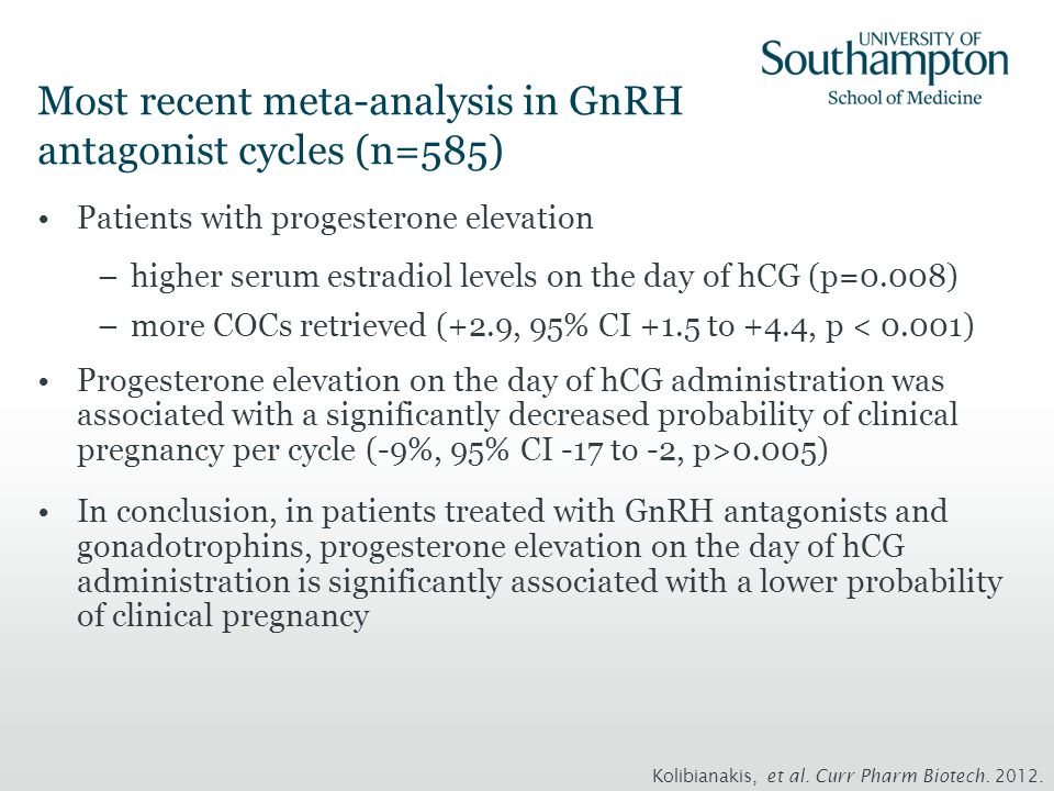 Most recent meta-analysis in GnRH antagonist cycles (n=585)