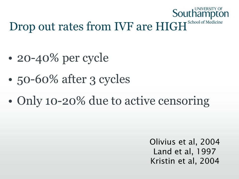 Drop out rates from IVF are HIGH