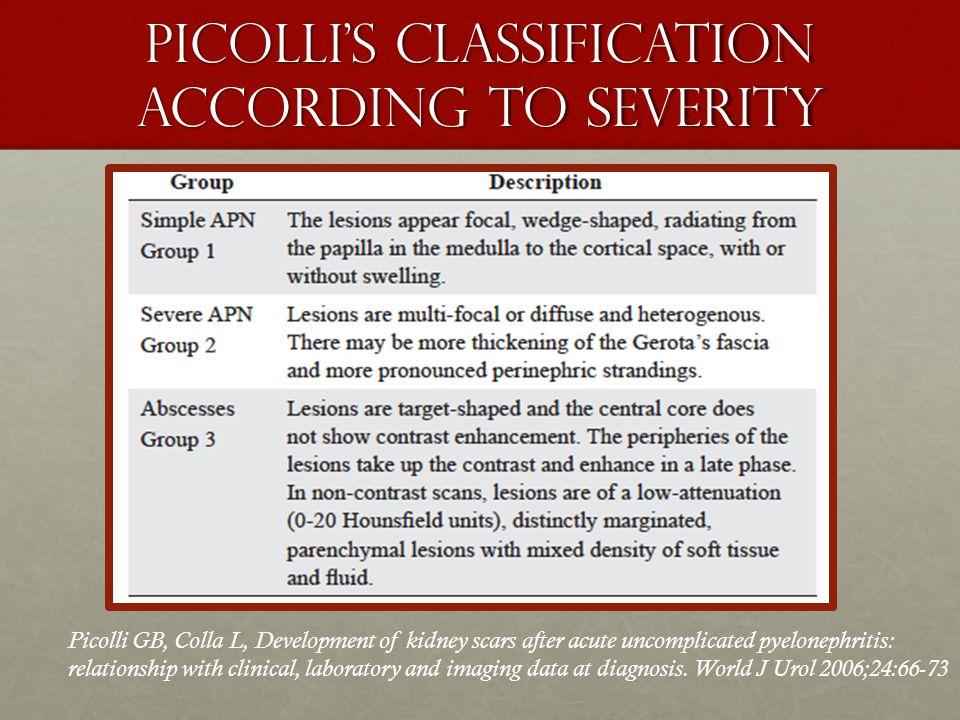 PICOLLI'S CLASSIFICATION ACCORDING TO SEVERITY