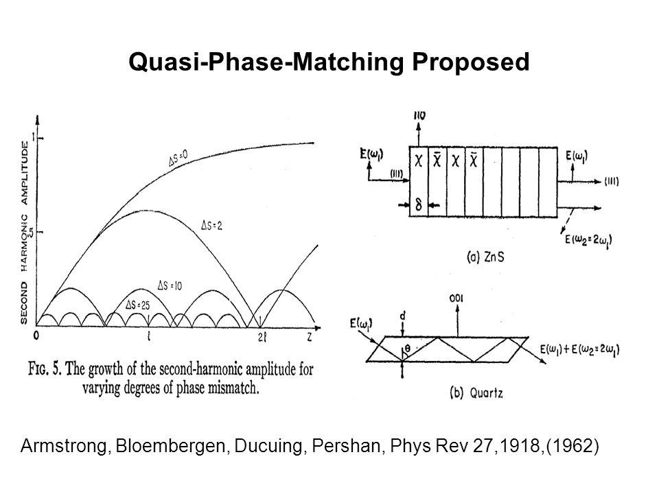 Quasi-Phase-Matching Proposed