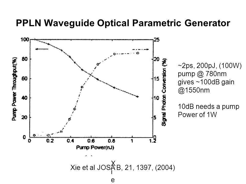 PPLN Waveguide Optical Parametric Generator