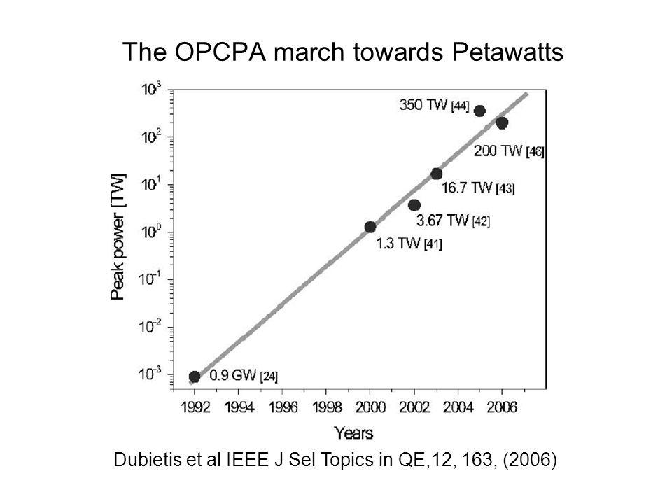 The OPCPA march towards Petawatts
