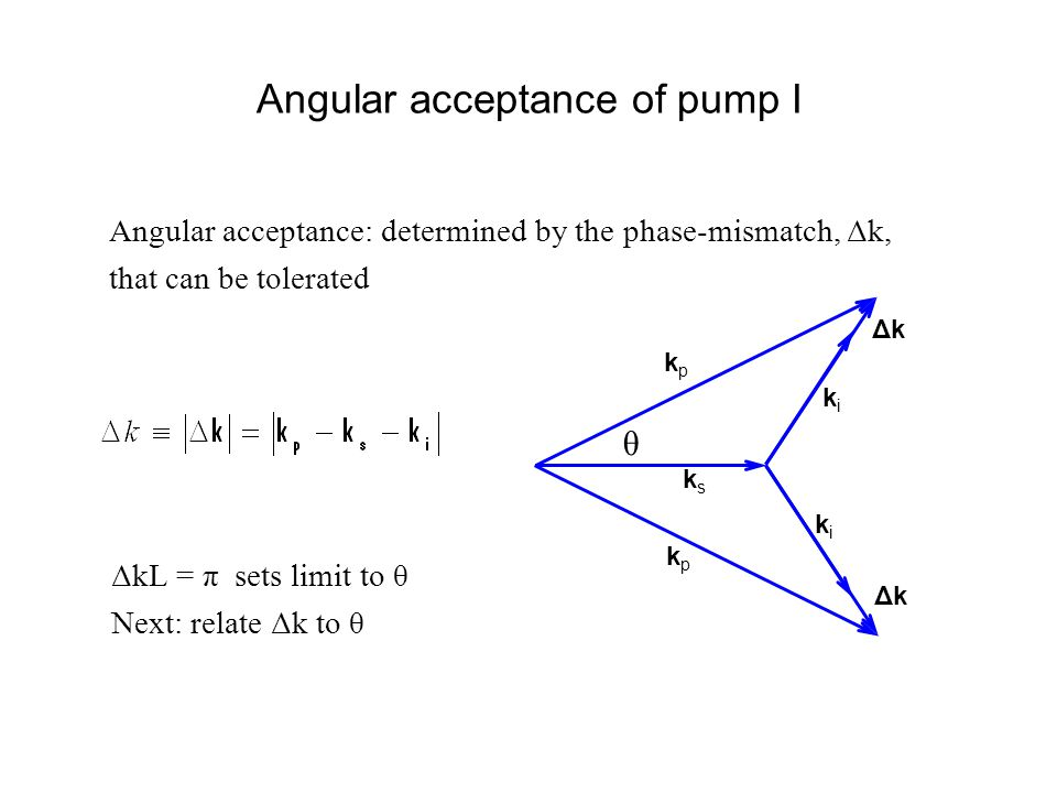 Angular acceptance of pump I