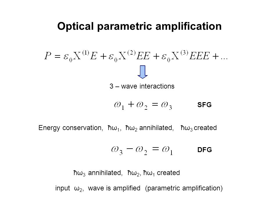 Optical parametric amplification