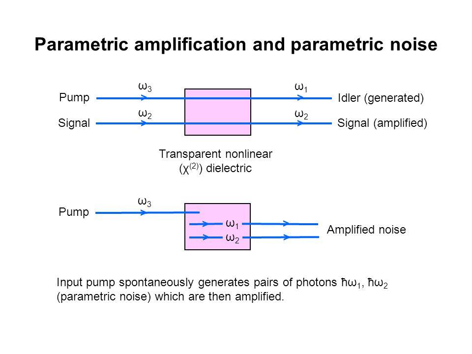 Parametric amplification and parametric noise