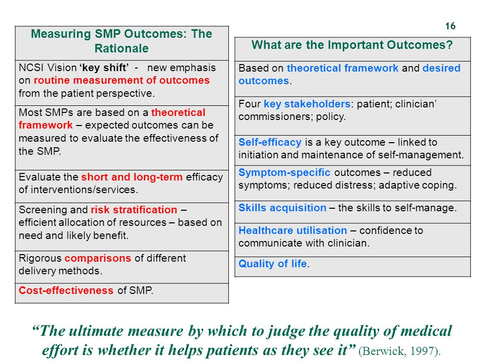 Measuring SMP Outcomes: The Rationale What are the Important Outcomes