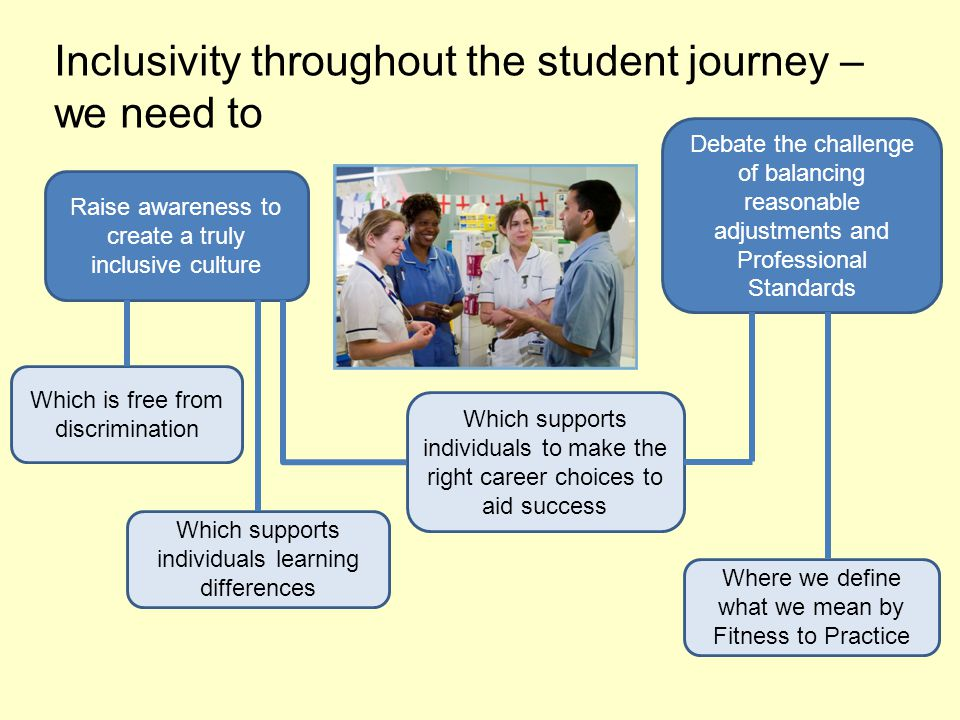 Inclusivity throughout the student journey – we need to