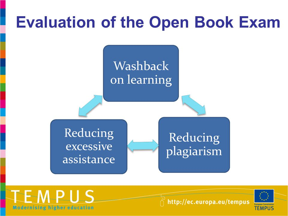 Evaluation of the Open Book Exam