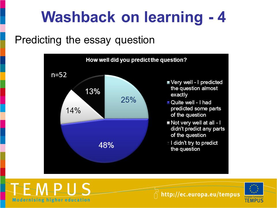 Washback on learning - 4 Predicting the essay question