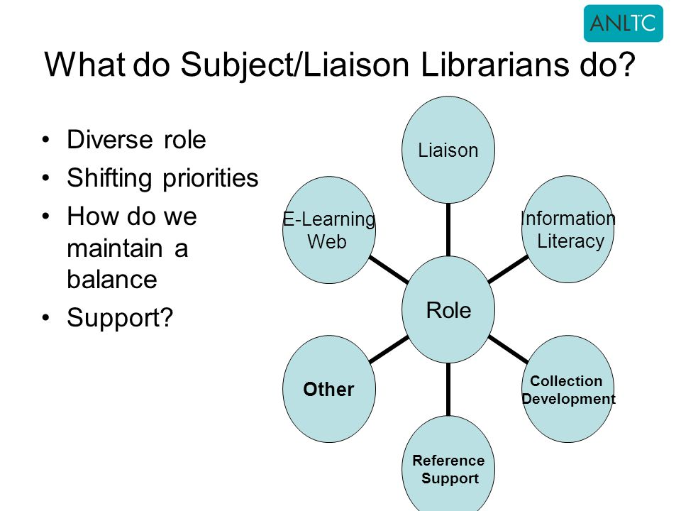 What do Subject/Liaison Librarians do
