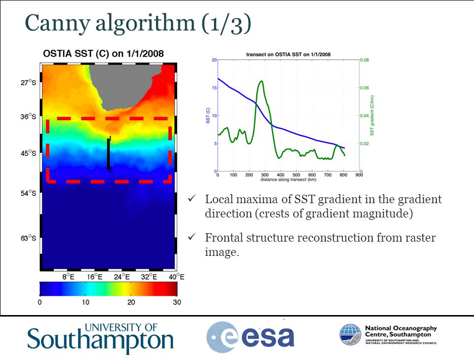 Canny algorithm (1/3) Local maxima of SST gradient in the gradient direction (crests of gradient magnitude)