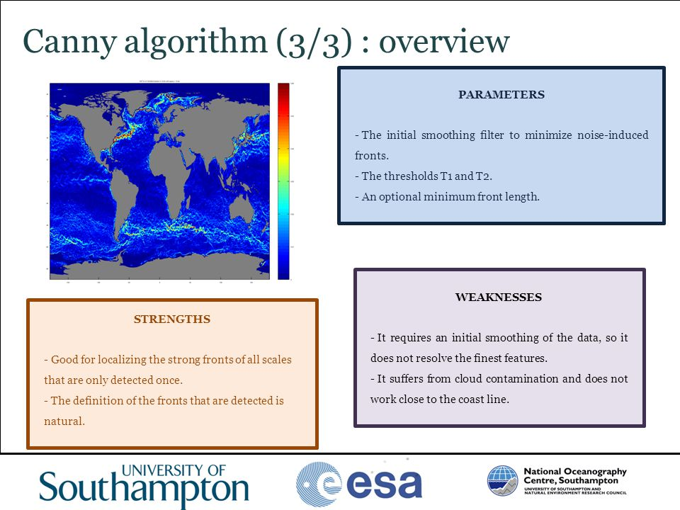 Canny algorithm (3/3) : overview