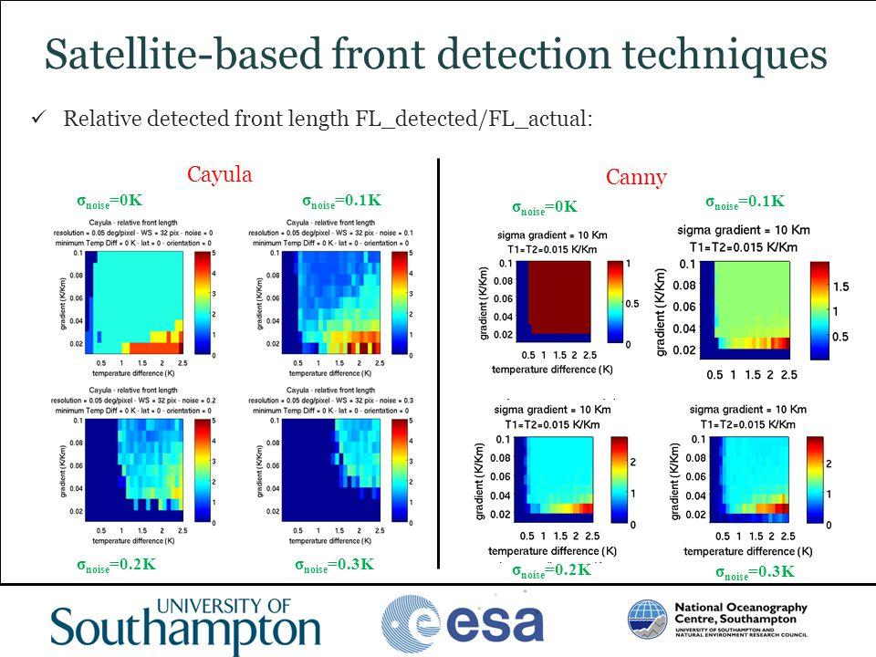 Satellite-based front detection techniques