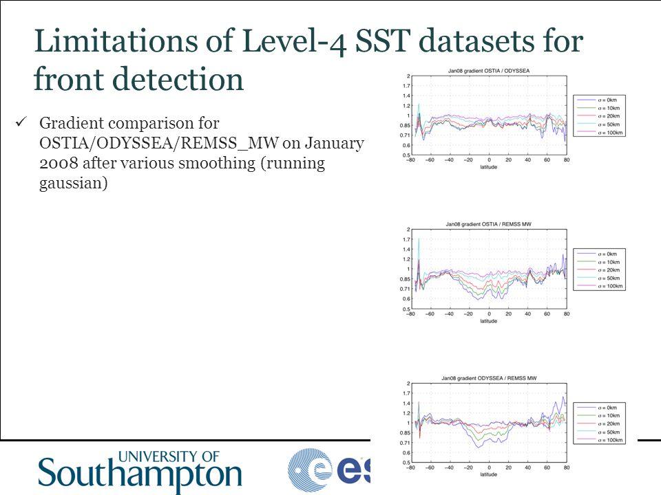 Limitations of Level-4 SST datasets for front detection