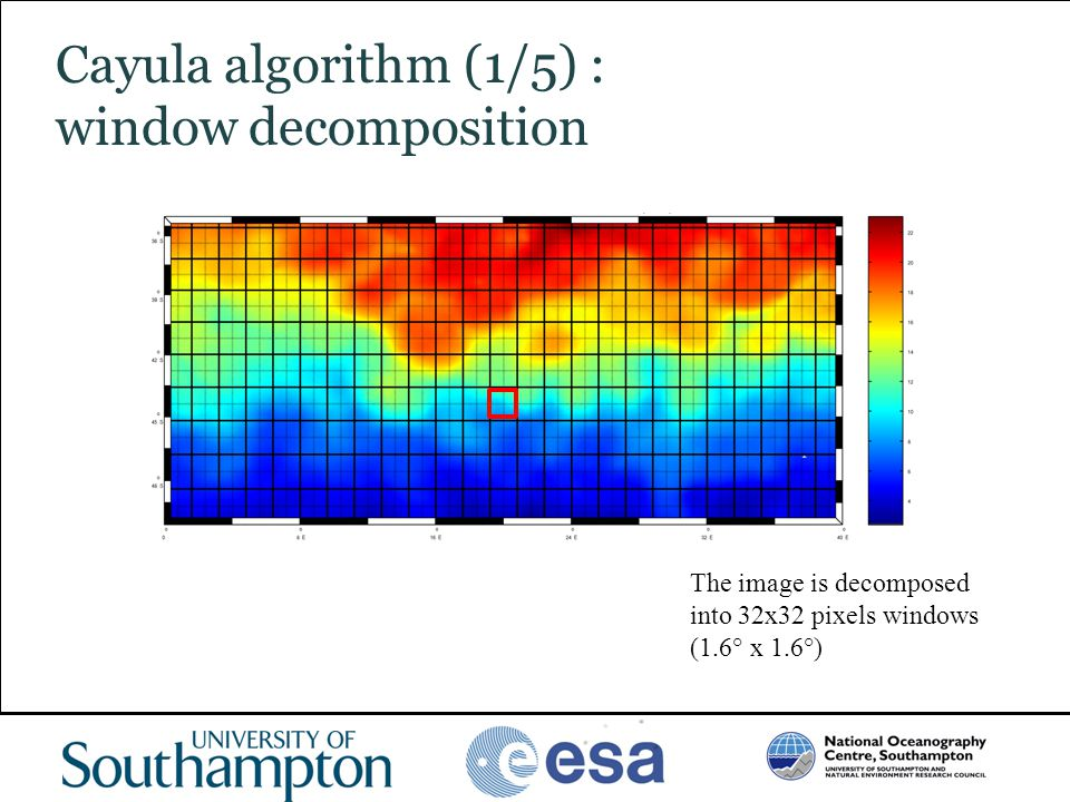 Cayula algorithm (1/5) : window decomposition