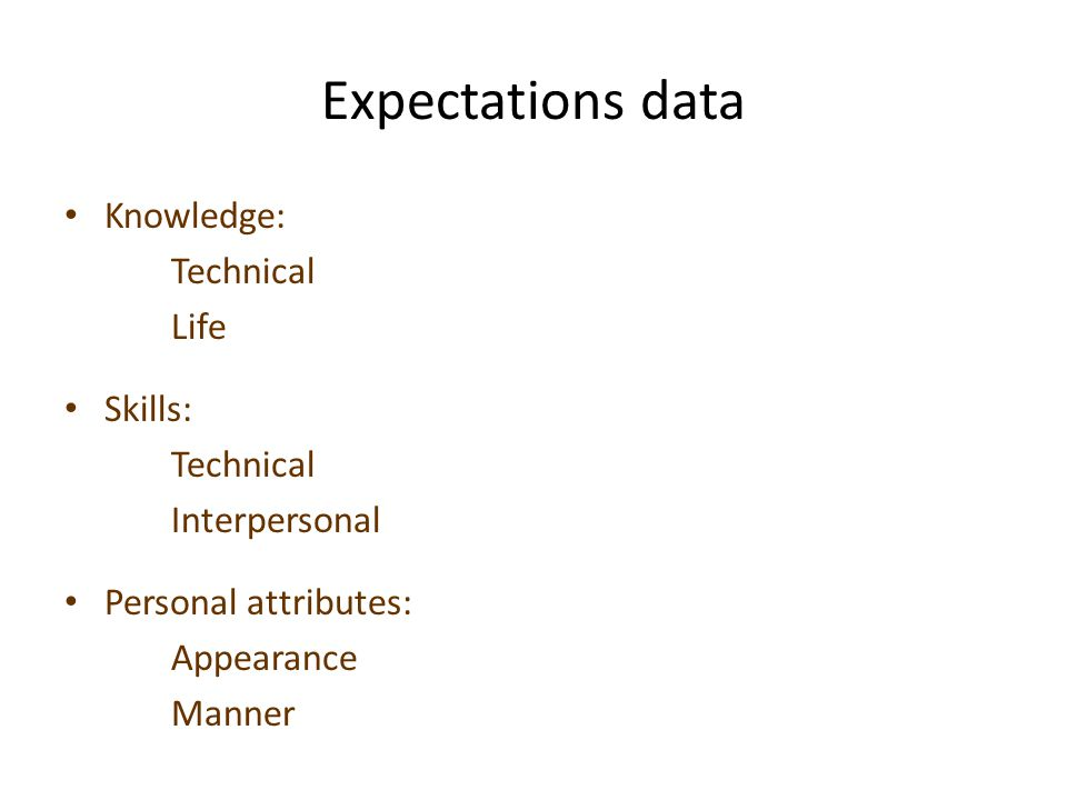 Expectations data Knowledge: Technical Life Skills: Interpersonal