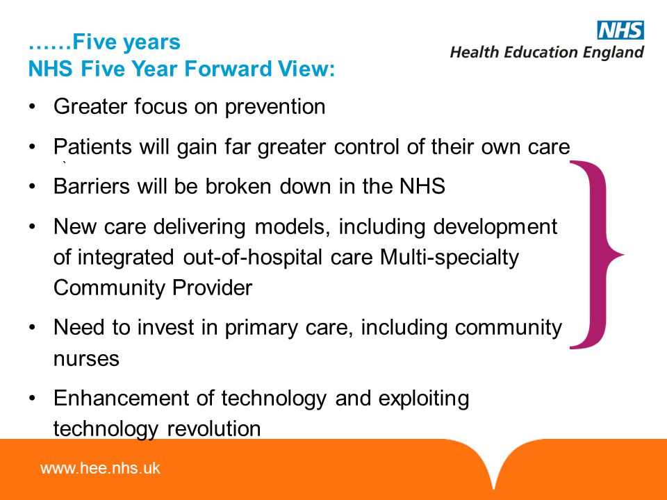 NHS Five Year Forward View: