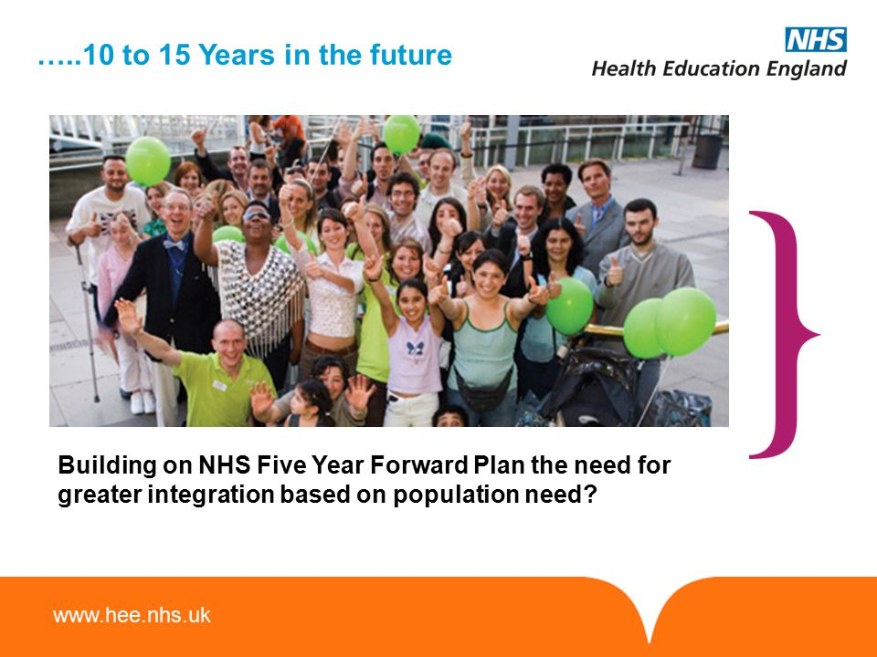 …..10 to 15 Years in the future ` Building on NHS Five Year Forward Plan the need for greater integration based on population need