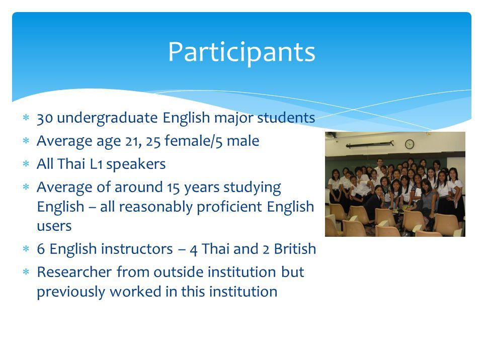Participants 30 undergraduate English major students
