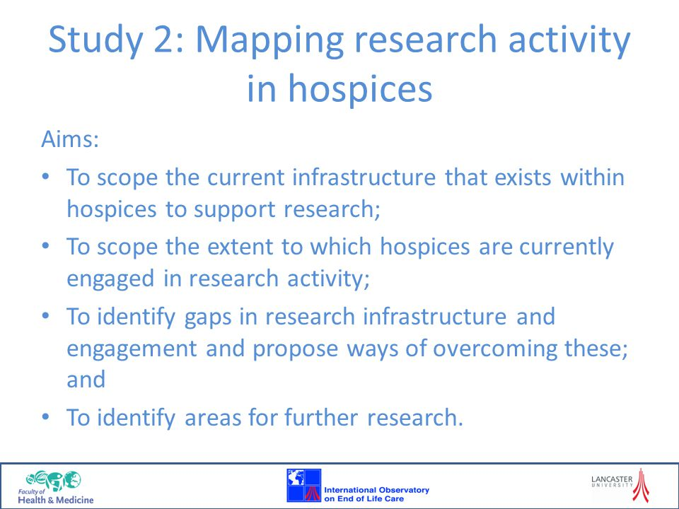 Study 2: Mapping research activity in hospices