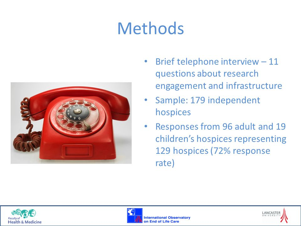 Methods Brief telephone interview – 11 questions about research engagement and infrastructure. Sample: 179 independent hospices.