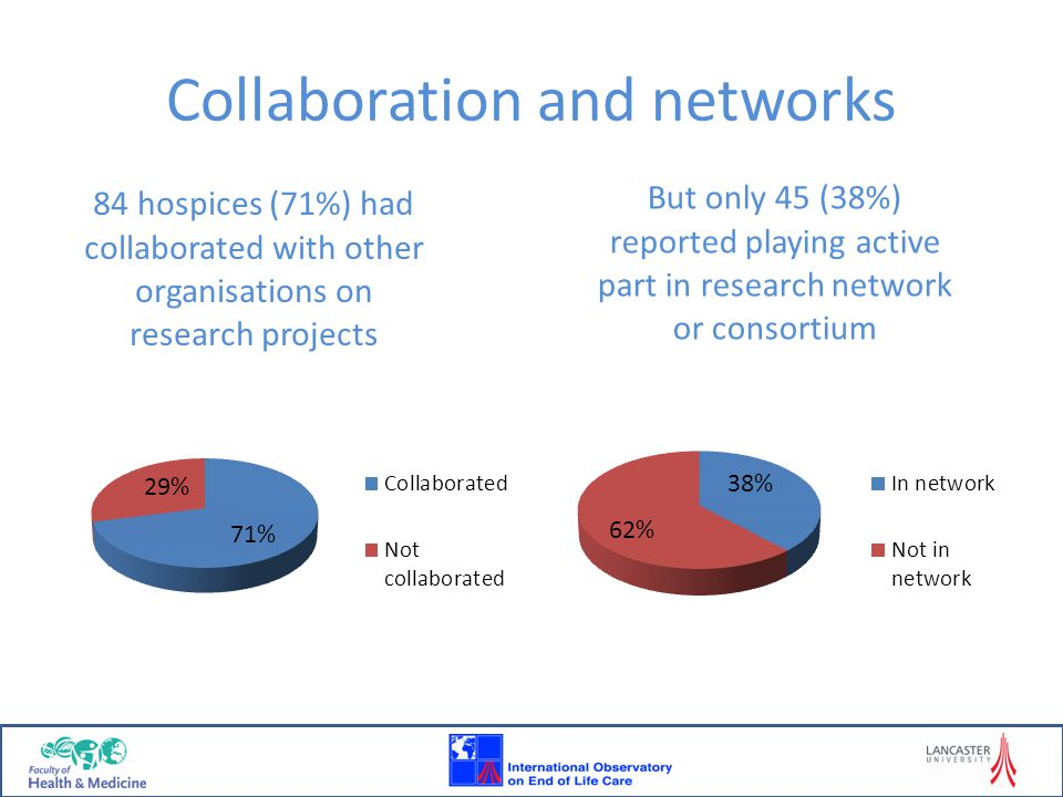 Collaboration and networks