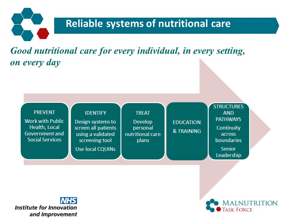Reliable systems of nutritional care