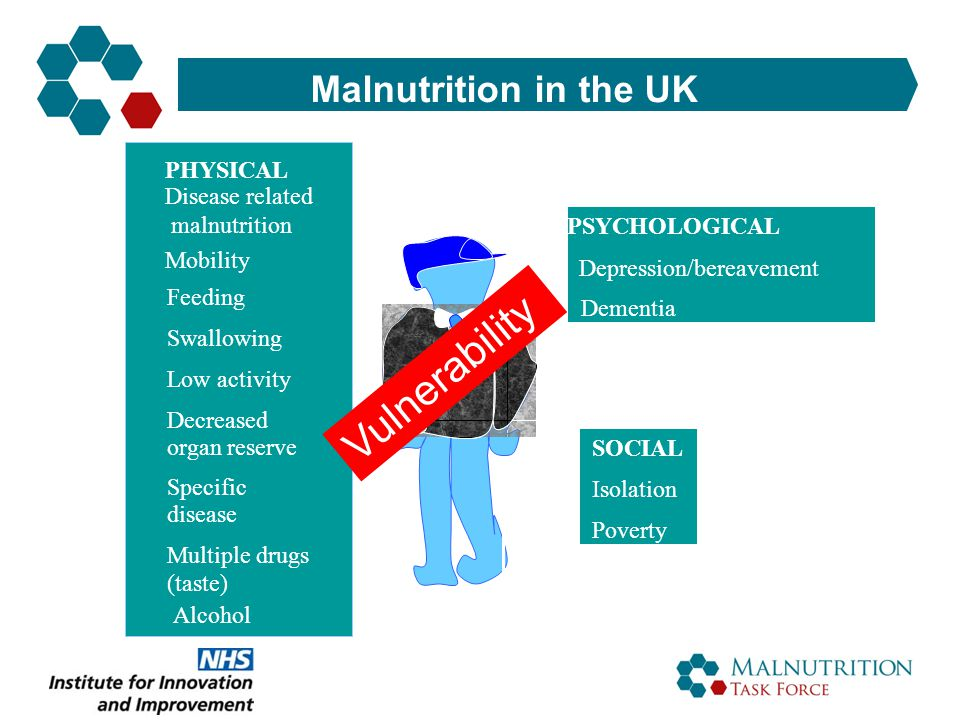 Vulnerability Malnutrition in the UK PHYSICAL Disease related