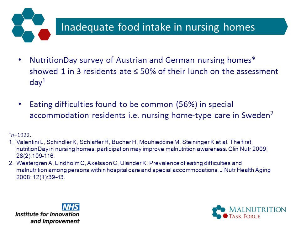 Inadequate food intake in nursing homes