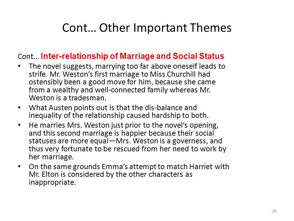 Cont… Other Important Themes