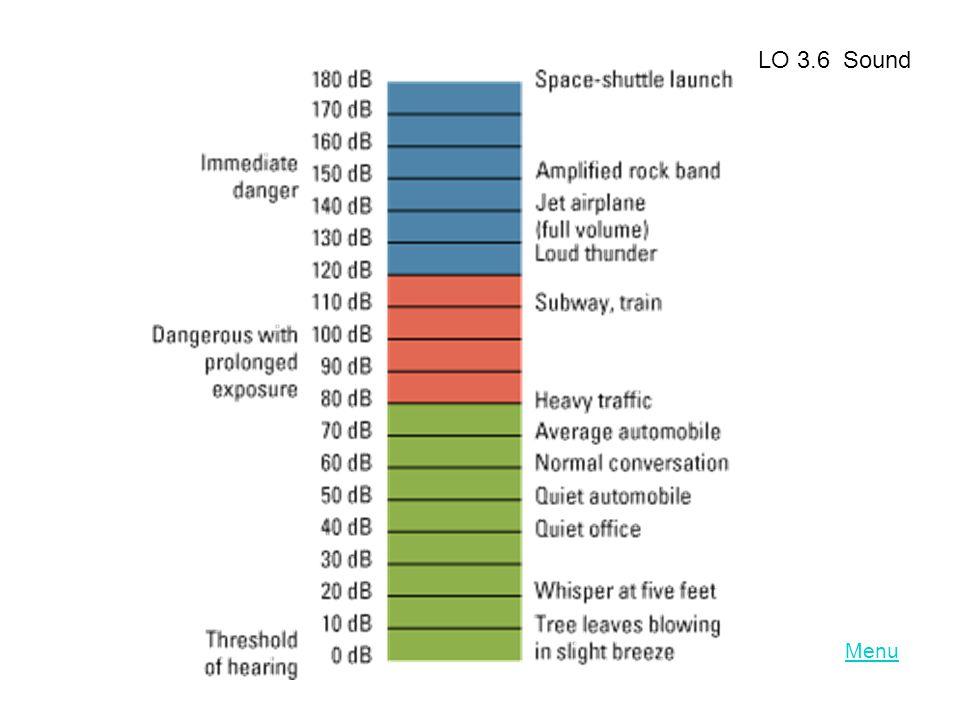 LO 3.6 Sound Menu