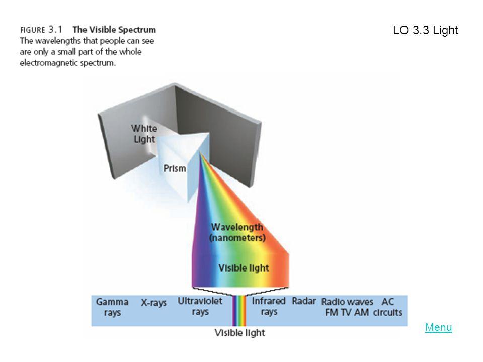 LO 3.3 Light Menu