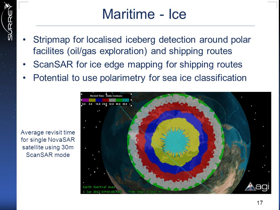 Maritime - Ice Stripmap for localised iceberg detection around polar facilites (oil/gas exploration) and shipping routes.