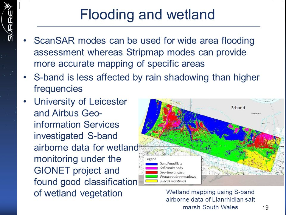 Flooding and wetland