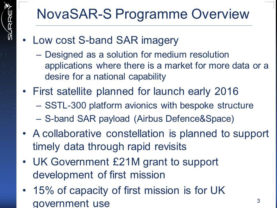 NovaSAR-S Programme Overview
