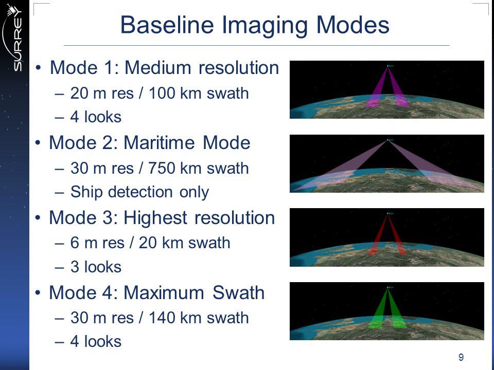 Baseline Imaging Modes