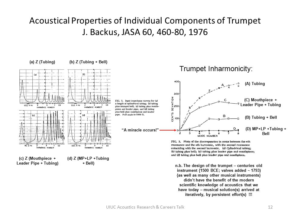 Acoustical Properties of Individual Components of Trumpet J
