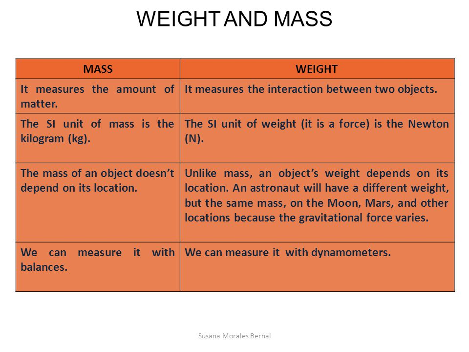 WEIGHT AND MASS MASS WEIGHT It measures the amount of matter.