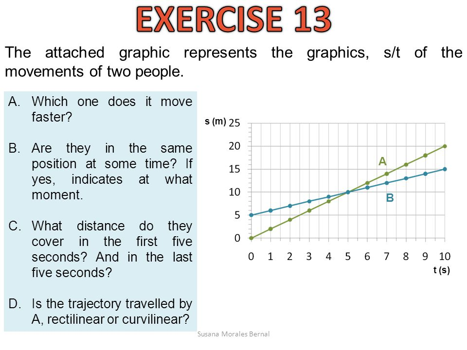 EXERCISE 13 The attached graphic represents the graphics, s/t of the movements of two people. Which one does it move faster