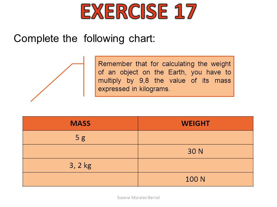 EXERCISE 17 Complete the following chart: MASS WEIGHT 5 g 30 N 3, 2 kg