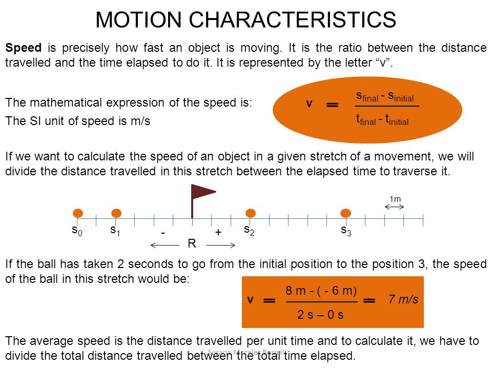 MOTION CHARACTERISTICS