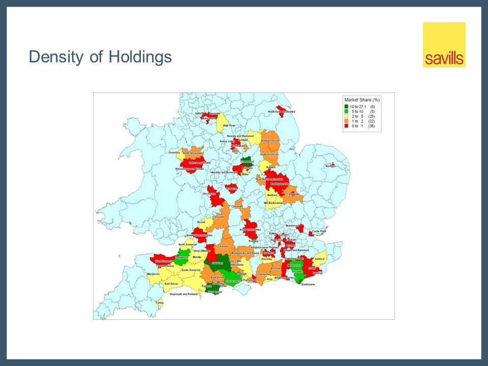 Density of Holdings